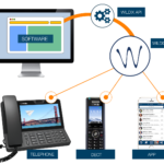 WildixTAPI applicazione-2016