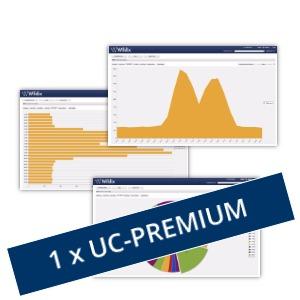 premium-licensing-examples